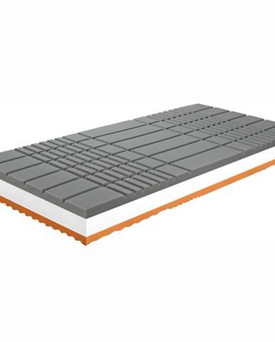 Antidekubitný matrac 90x200 BE KELLEN